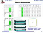 tower 3 alignment data
