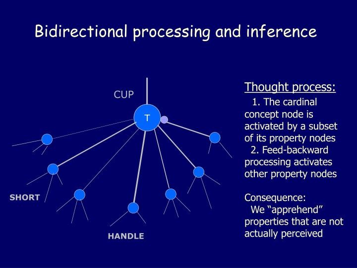 Bidirectional processing and inference