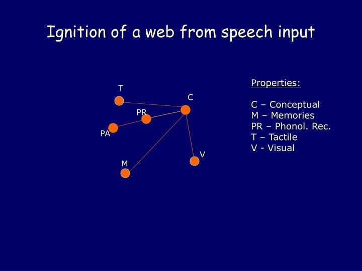 Ignition of a web from speech input