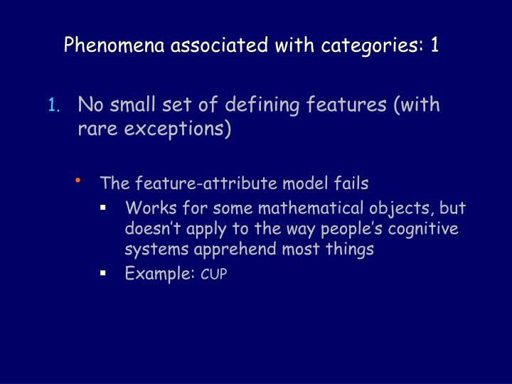 Phenomena associated with categories: 1