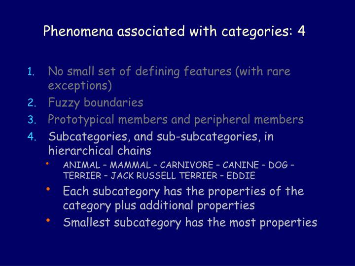 Phenomena associated with categories: 4