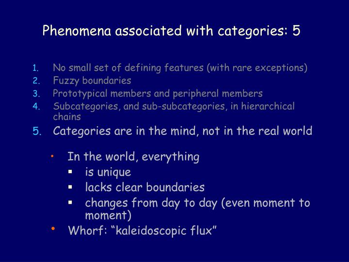 Phenomena associated with categories: 5
