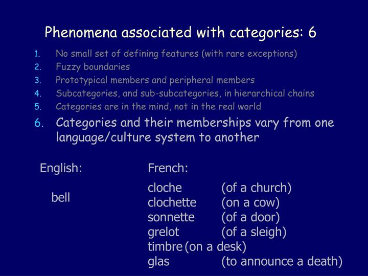 Phenomena associated with categories: 6