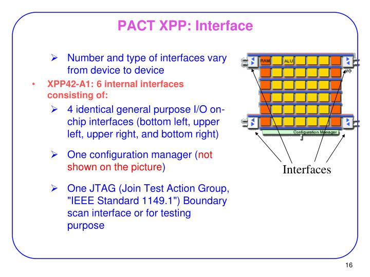 PACT XPP: Interface