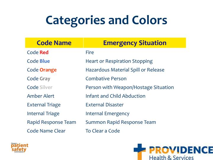 Categories and Colors