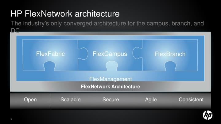 HP FlexNetwork architecture