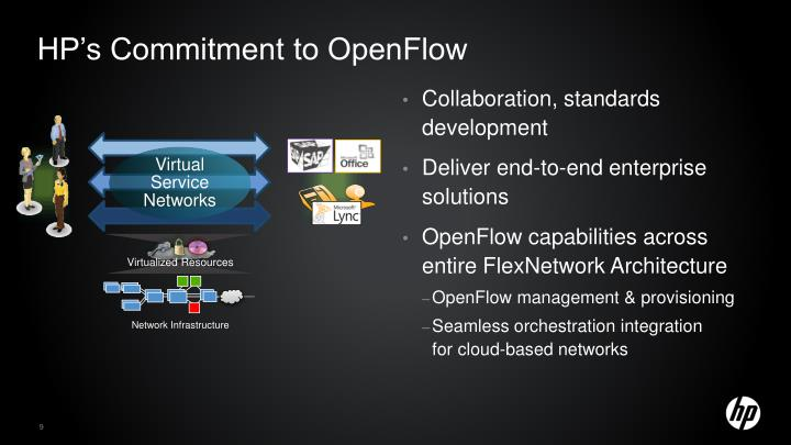 HP's Commitment to OpenFlow