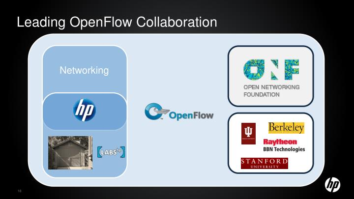 Leading OpenFlow Collaboration