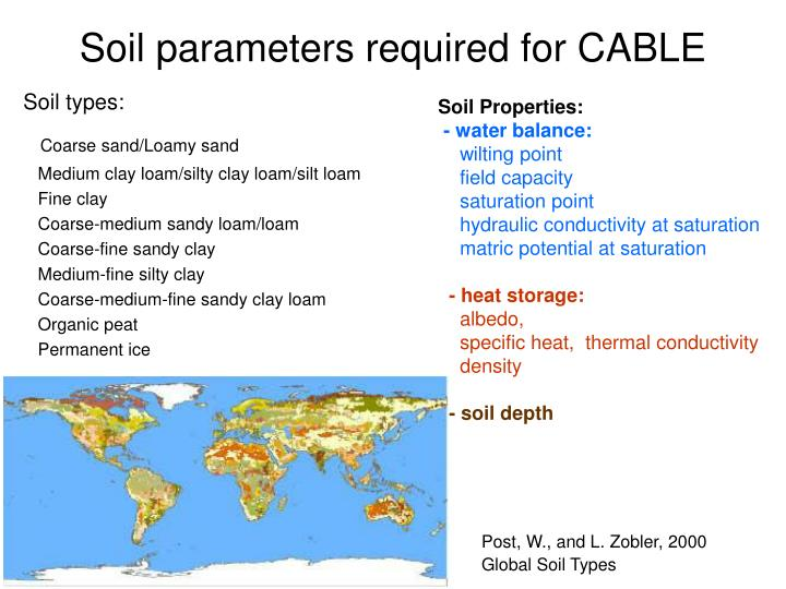 Soil parameters required for CABLE