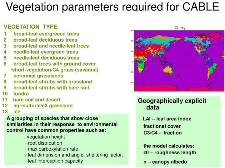 Vegetation parameters required for CABLE