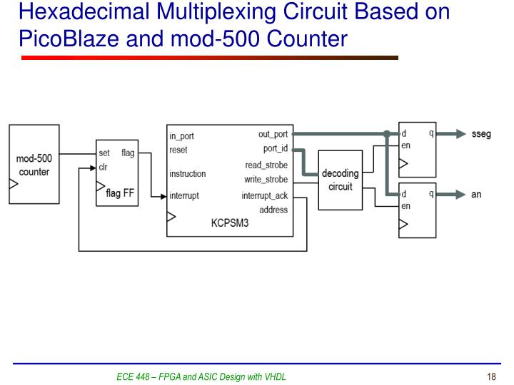 Hexadecimal Multiplexing Circuit Based on PicoBlaze and mod-500 Counter