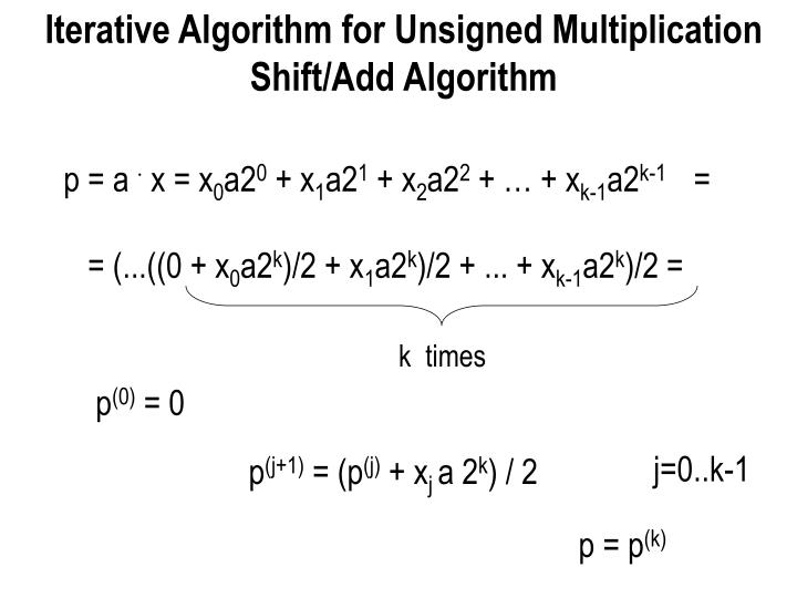 Iterative Algorithm for Unsigned Multiplication