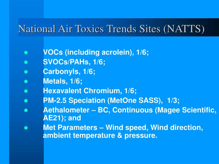 National Air Toxics Trends Sites (NATTS)