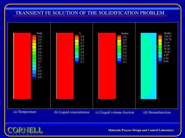 TRANSIENT FE SOLUTION OF THE SOLIDIFICATION PROBLEM