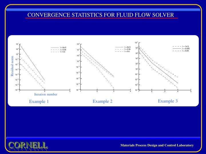 CONVERGENCE STATISTICS FOR FLUID FLOW SOLVER