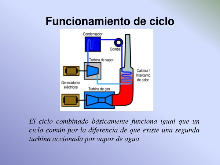 Funcionamiento de ciclo combinado