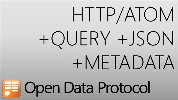HTTP/ATOM