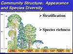 community structure appearance and species diversity