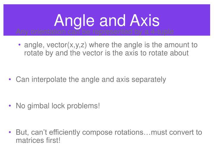 Angle and Axis