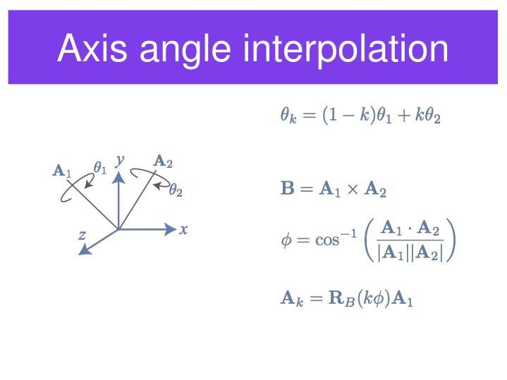 Axis angle interpolation