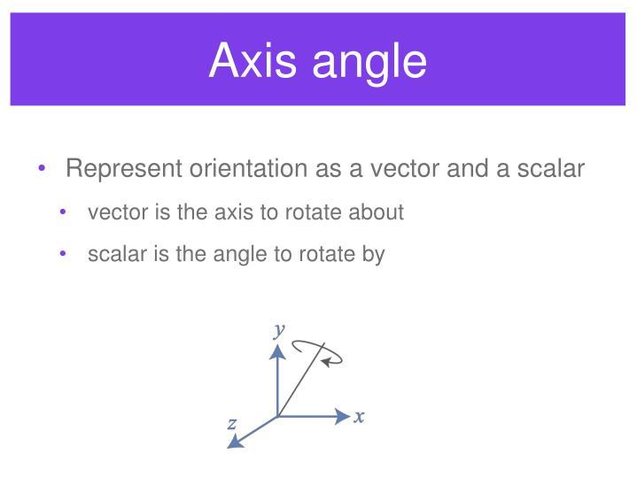 Axis angle