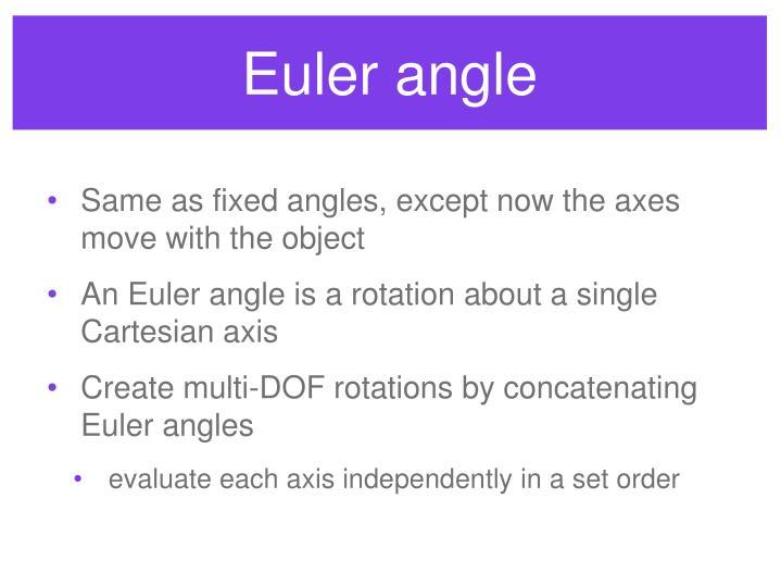 Euler angle