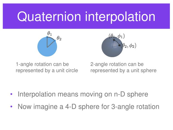 2-angle rotation can be represented by a unit sphere