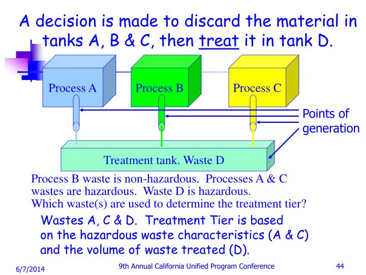 A decision is made to discard the material in tanks A, B & C, then