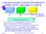 a decision is made to discard the material in tanks a b c then treat it in tank d