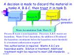 a decision is made to discard the material in tanks a b c then treat it in tank d2