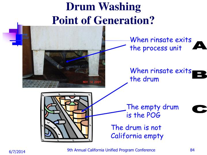 Drum Washing