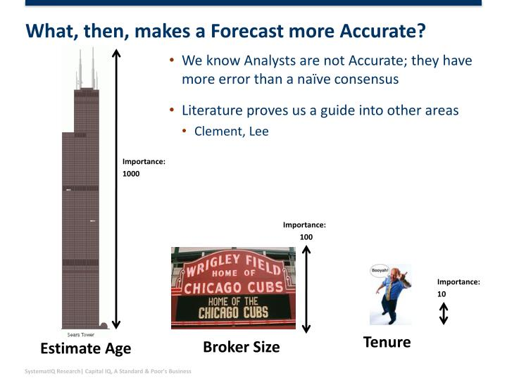 What, then, makes a Forecast more Accurate?