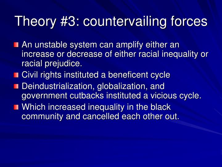 Theory #3: countervailing forces