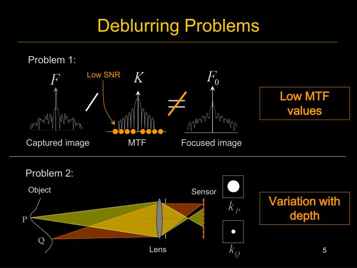 Deblurring Problems