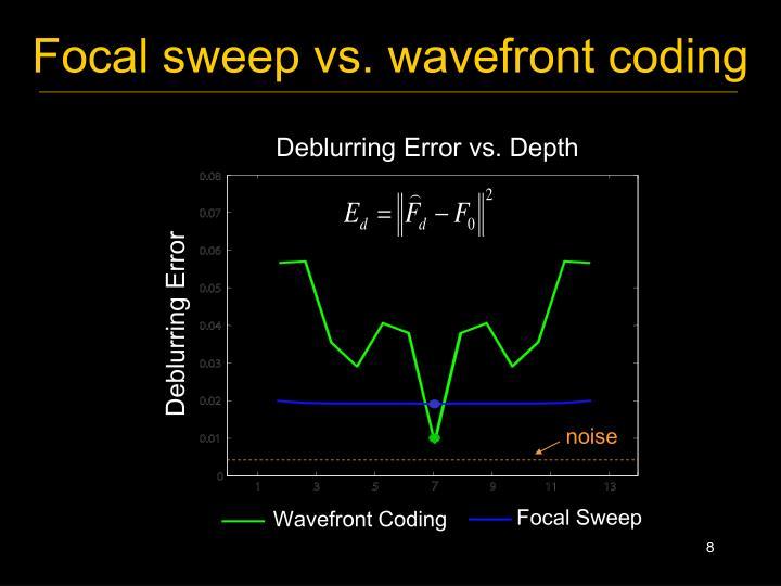 Focal sweep vs. wavefront coding