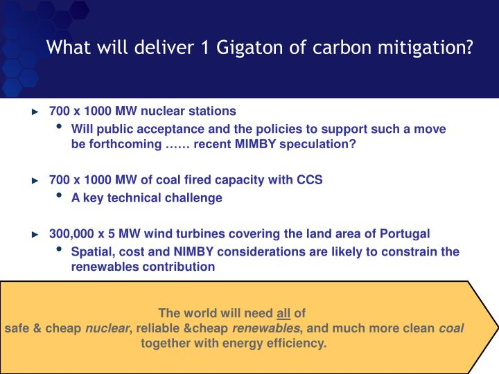 What will deliver 1 Gigaton of carbon mitigation?