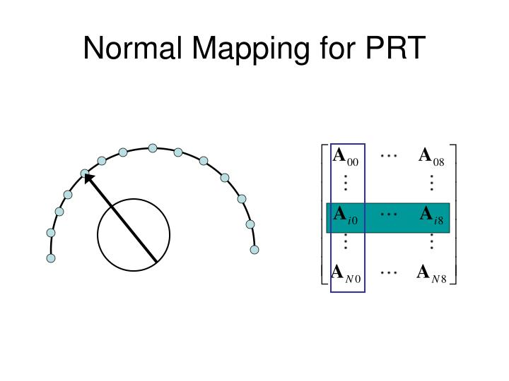 Normal Mapping for PRT