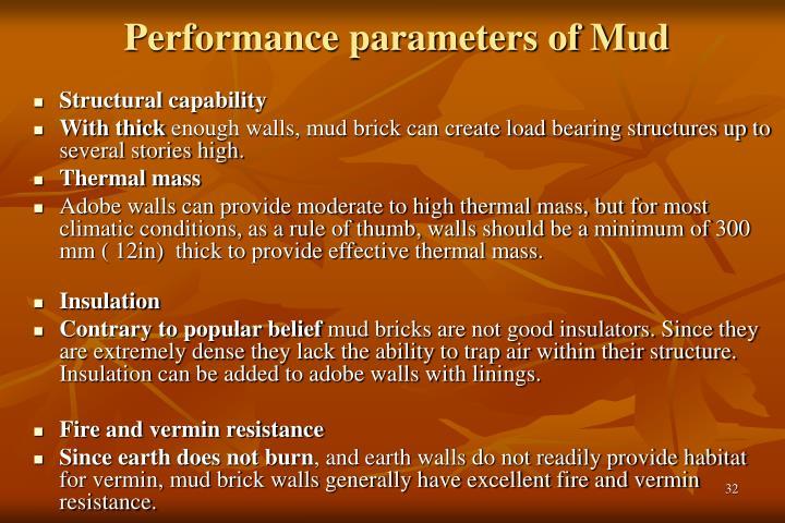 Performance parameters of Mud