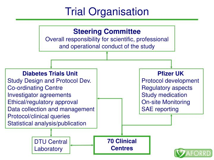 Trial Organisation