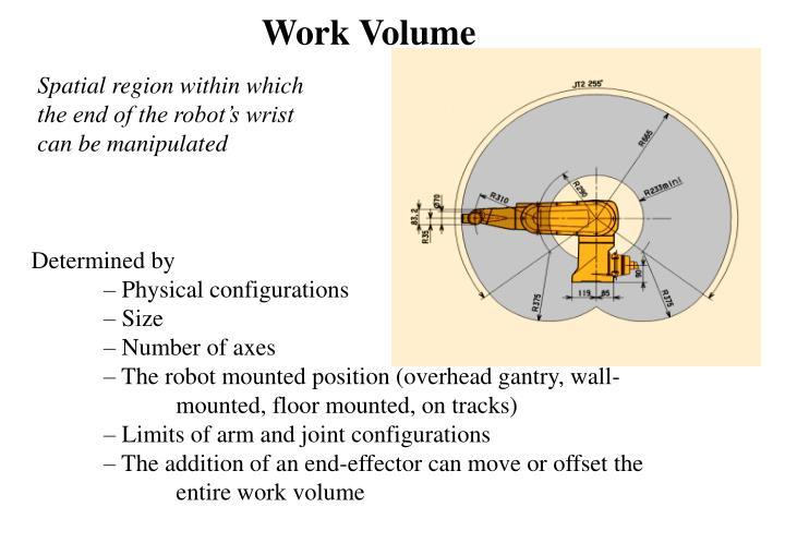 Work Volume