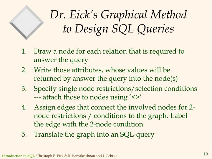 Dr. Eick's Graphical Method