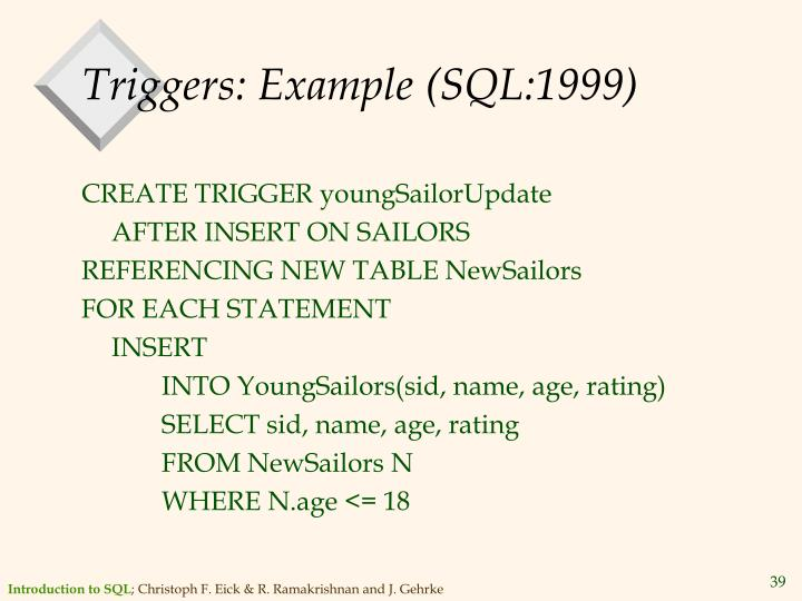 Triggers: Example (SQL:1999)