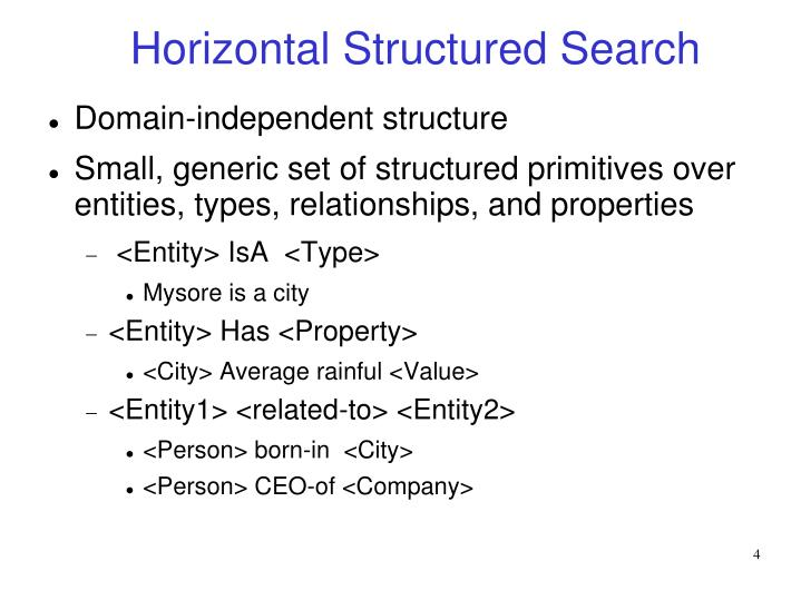 Horizontal Structured Search