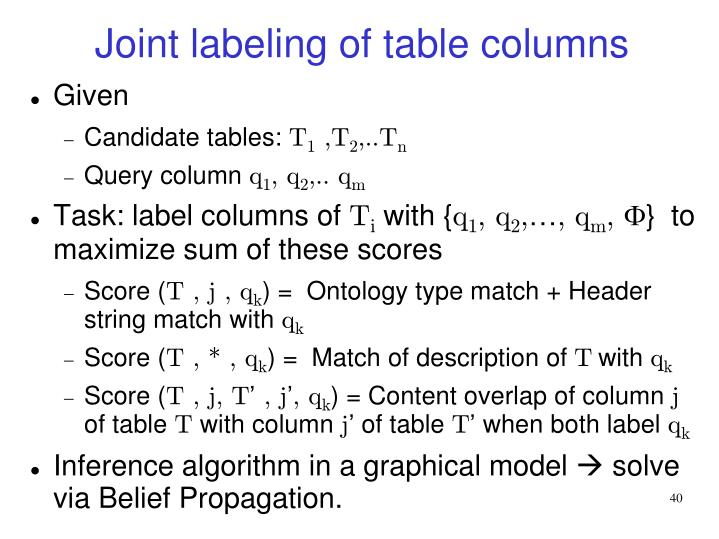 Joint labeling of table columns