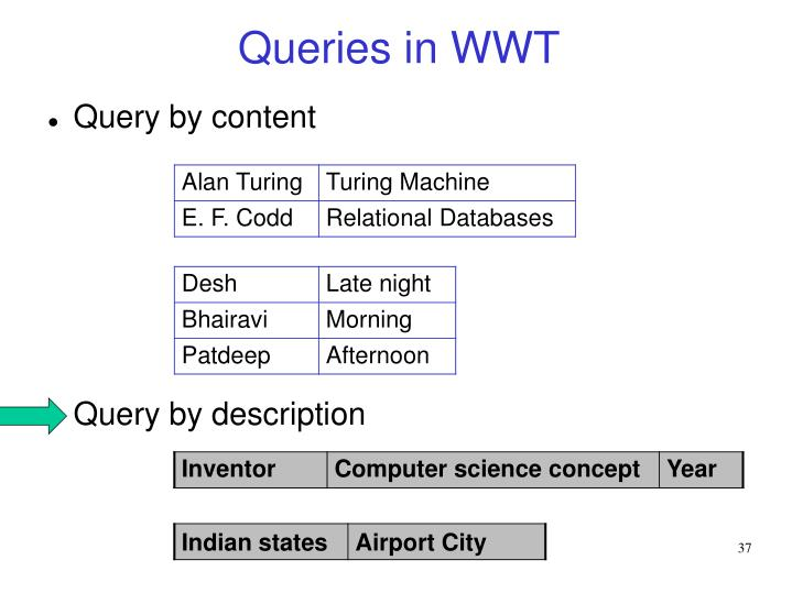 Queries in WWT