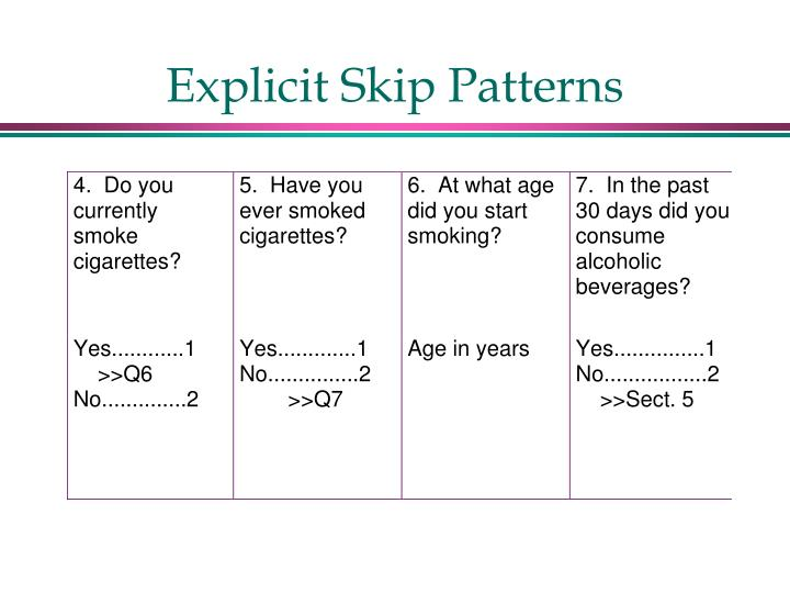 Explicit Skip Patterns