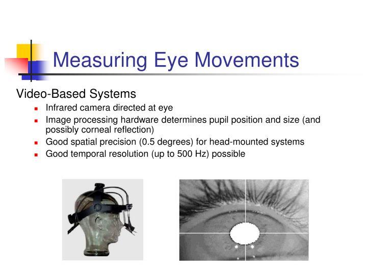 Measuring Eye Movements