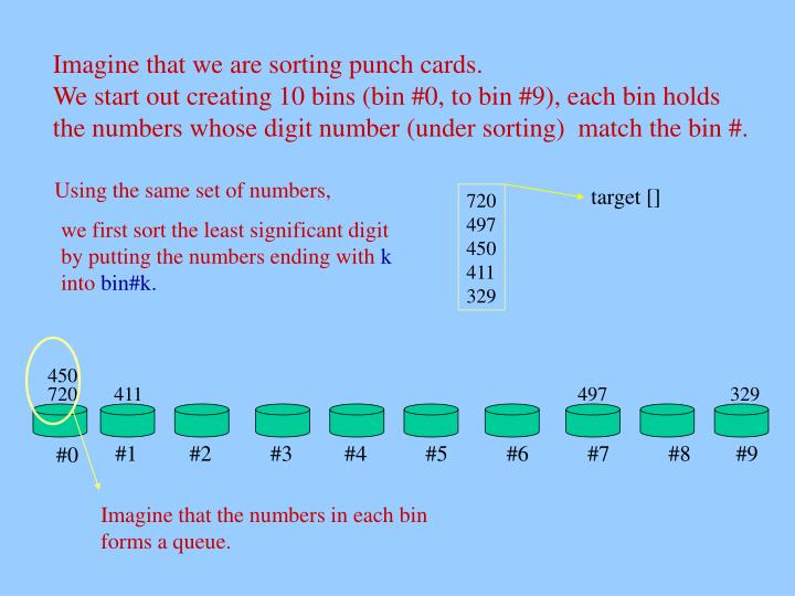Using the same set of numbers,