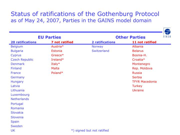Status of ratifications of the Gothenburg Protocol