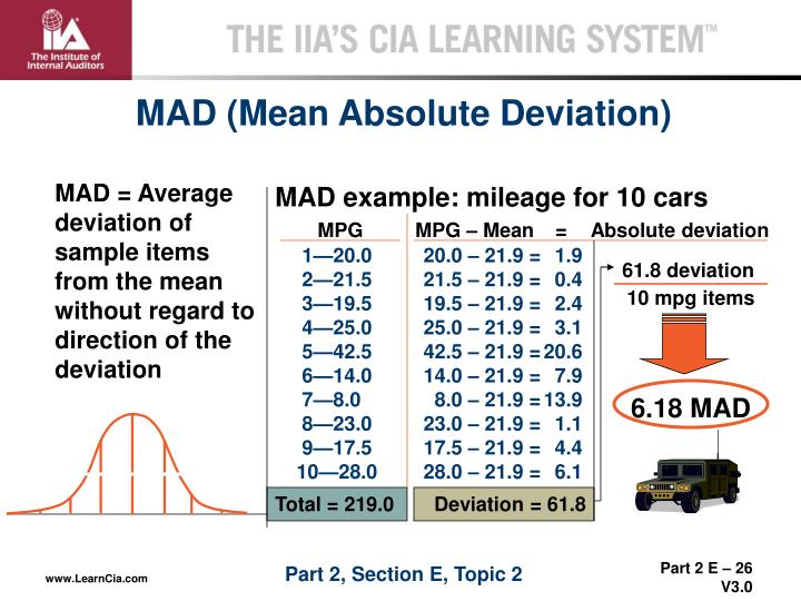 MAD = Average deviation of sample items from the mean without regard to direction of the deviation
